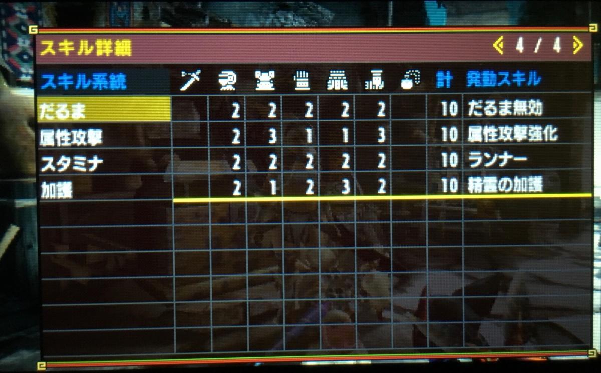 四天王の凱歌攻略