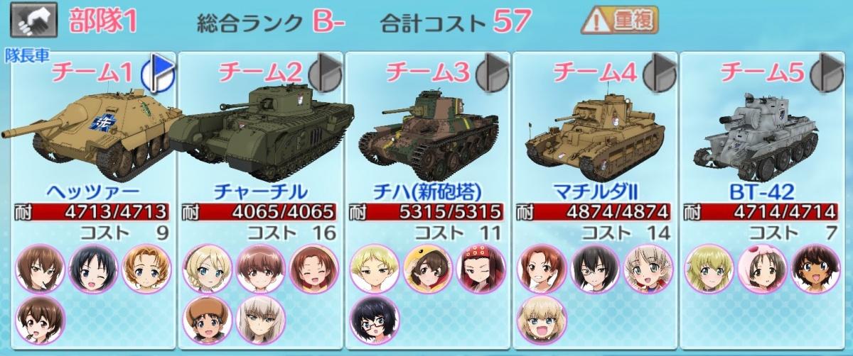 総合B−チーム